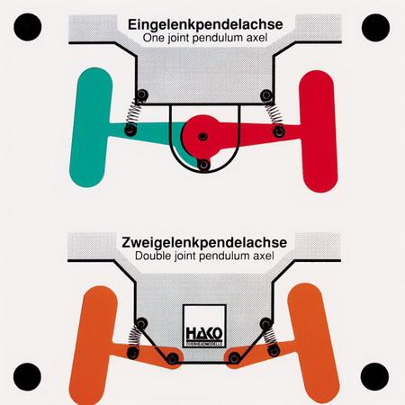 04 - Fahrwerk, Achsen, Lenkung