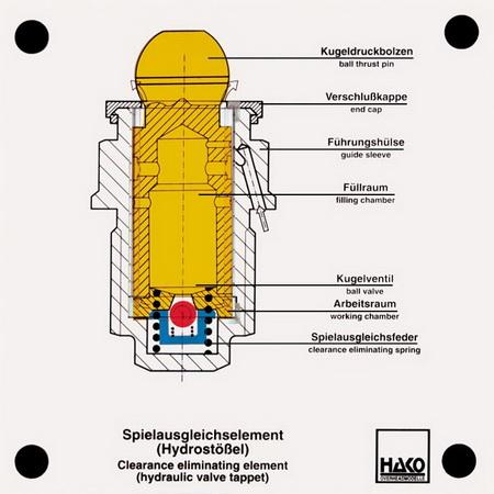 Hydrostößel I