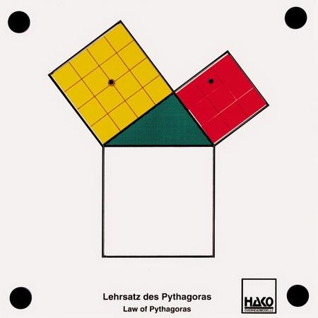 Lehrsatz des Pythagoras