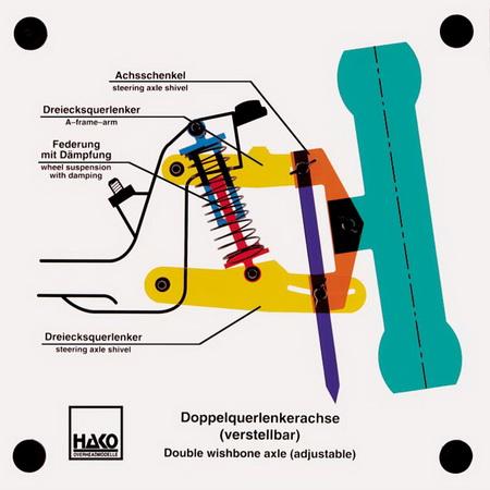 adjustable wishbone