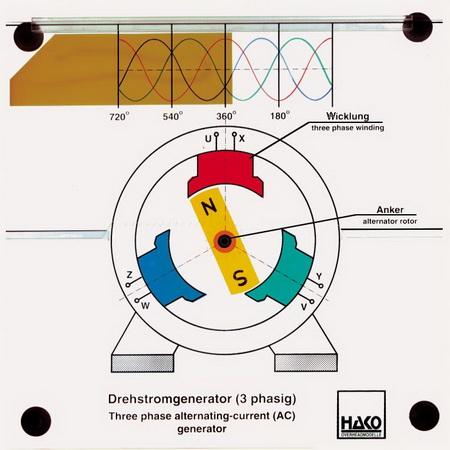 06 - KFZ-Elektrik, Elektrik