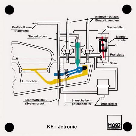 KE-Jetronic