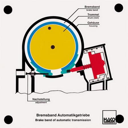 Bremsband Automatikgetriebe