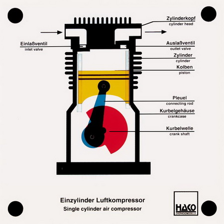 Einzylinder-Luftkompressor