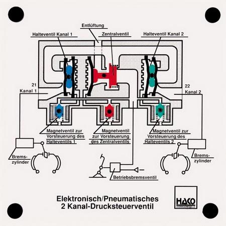Elektrisch Pneumatisches 2-Kanal Drucksteuerventil
