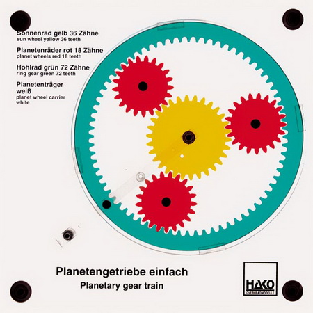 simple planetary gear train