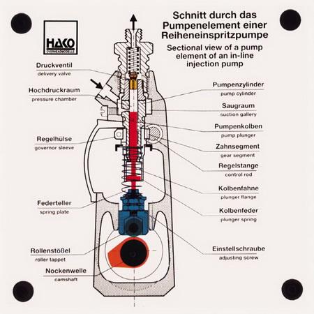 Pumpenelement Reiheneinspritzpumpe