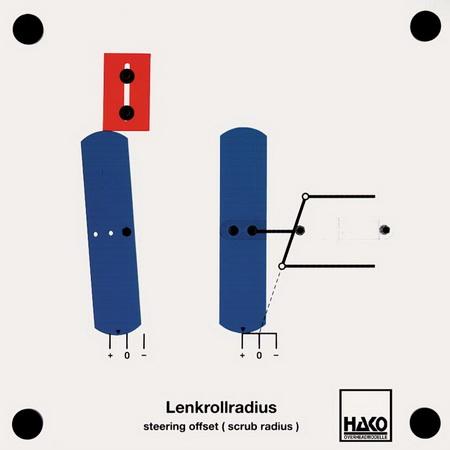Lenkrollradius