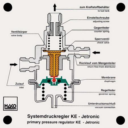 primary pressure regulation KE-Jetronic