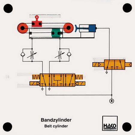 Bandzylinder