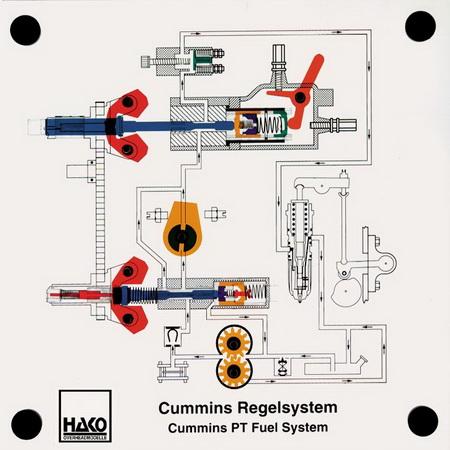 Cummings PT fuel system