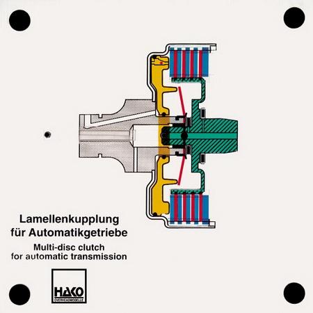 Lamellenkupplung für Automatikgetriebe