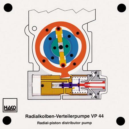 VP 44 radial-piston distributor pump