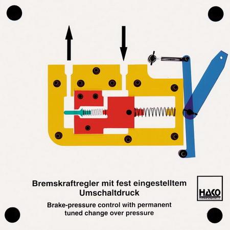 Bremskraftregler mit fest eingestelltem Umschaltdruck