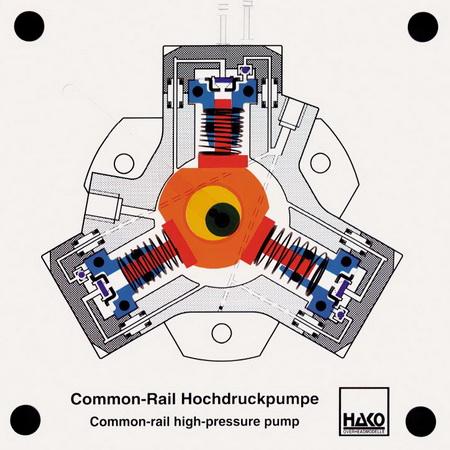 Common-Rail Hochdruckpumpe