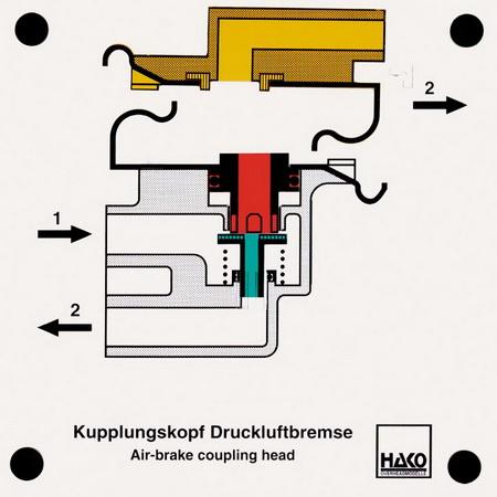 Kupplungskopf Druckluftbremse