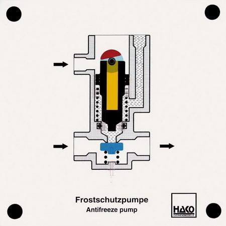 Frostschutzpumpe