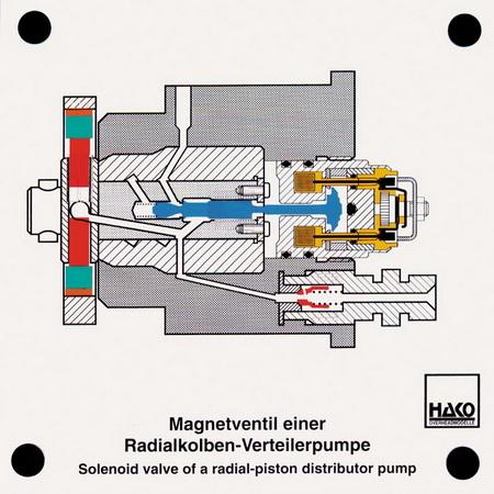 Magnetventil einer Radialkolben-Verteilerpumpe