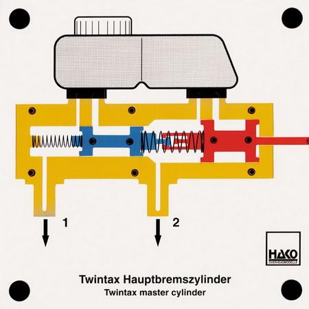 Twintax Hauptbremszylinder