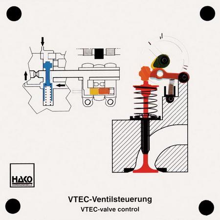 VTEC-Ventilsteuerung