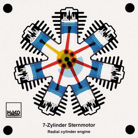 7-Zylinder Sternmotor