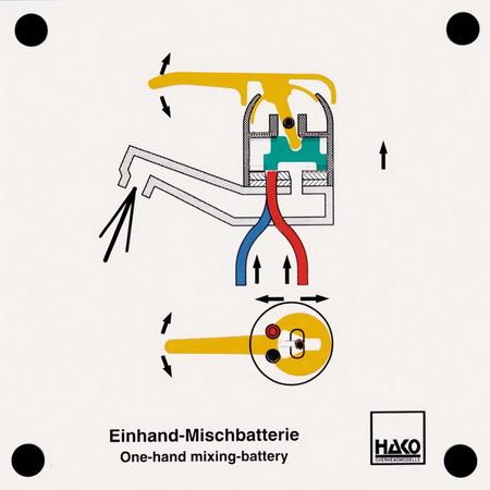 Einhand-Mischbatterie