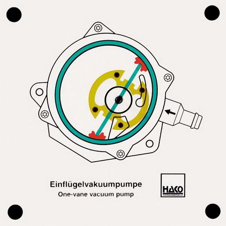 one-vane vacuum pump