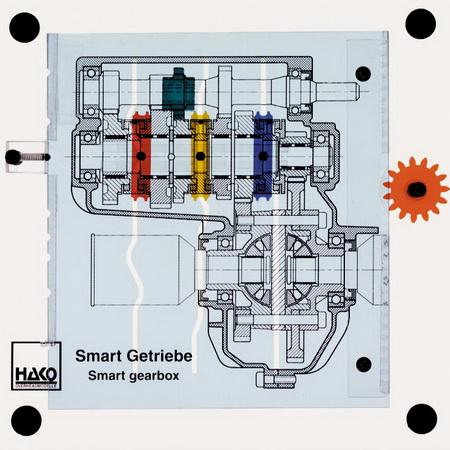 SMART-Getriebe