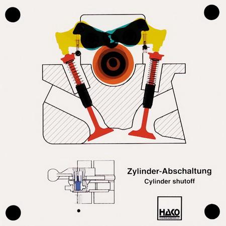 Zylinder-Abschaltung