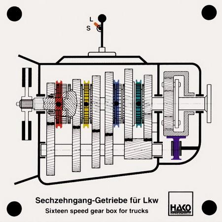 Sechzehngang-Getriebe für Lkw