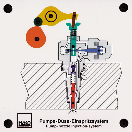 Pumpe-Düse Einspritzsystem II