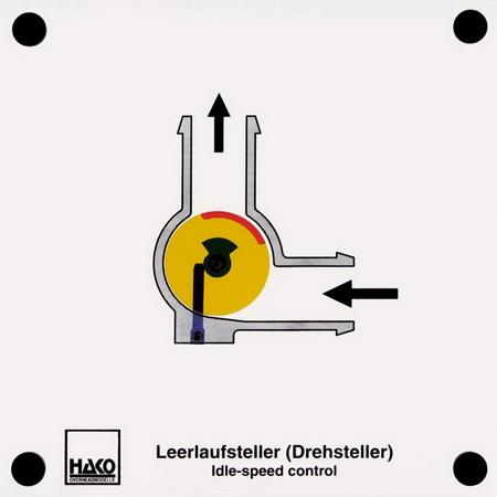Leerlaufsteller (Drehsteller)