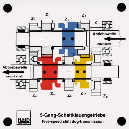 5-Gang-Schaltklauengetriebe