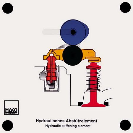 Hydraulisches Abstützelement