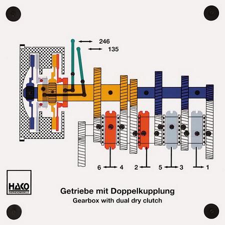 Getriebe mit Doppelkupplung