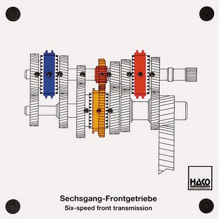 Sechsgang-Frontgetriebe