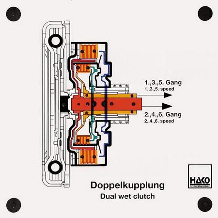 Doppelkupplung