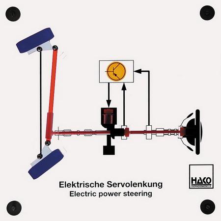 Elektrische Servolenkung