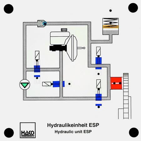 Hydraulikeinheit ESP