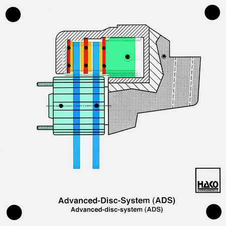 Advanced Disc-System (ADS)