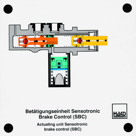 Betätigungseinheit Sensotronic Brake Control (SBC)