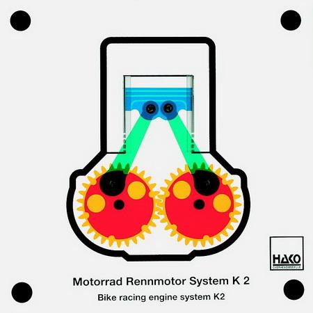 Motorrad Rennmotor System K 2