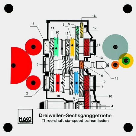 Dreiwellen-Sechsganggetriebe