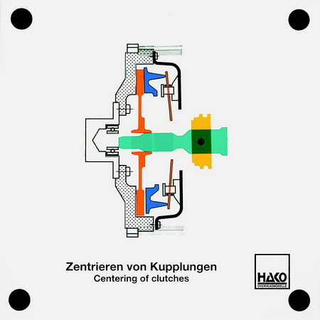 centring of clutches