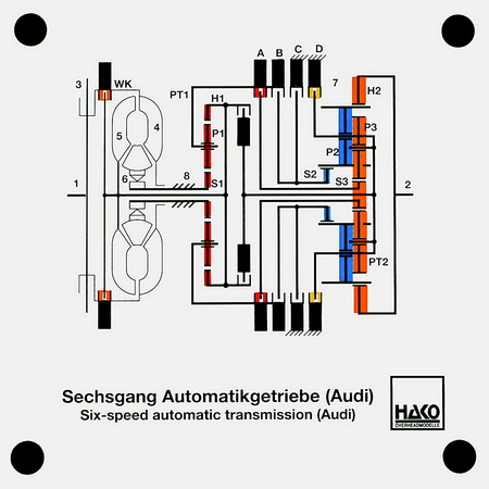 Sechsgang Automatikgetriebe (Audi)