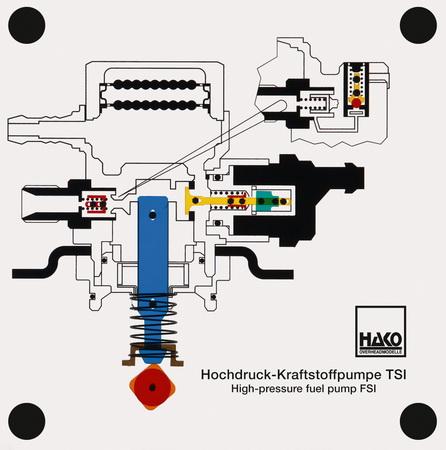 Hochdruck-Kraftstoffpumpe TSI (FSI)