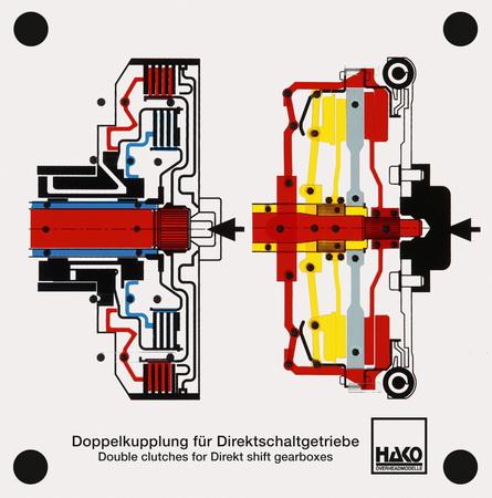 Doppelkupplung für Direktschaltgetriebe