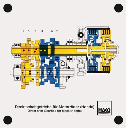 Direktschaltgetriebe für Motorräder (Honda)